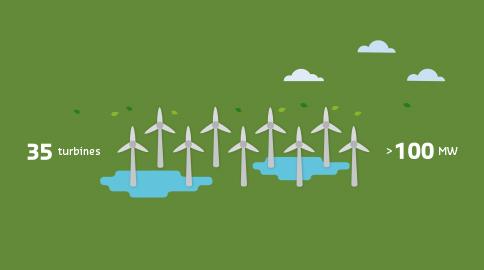 windpark krammer van en voor de regio zo werkt het